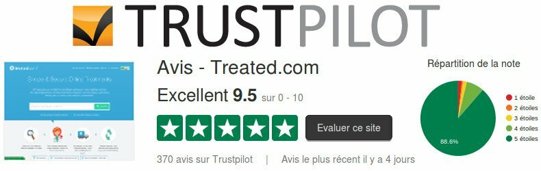 Avis sur la pharmacie treated