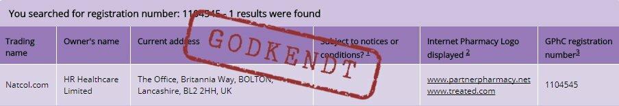 Registreret autoriseret online forhandlere af lægemidler godkendt Treated.com