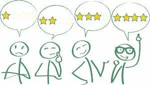 Ocena, opinie, komentarze i informacje zwrotne od klientów z aptek